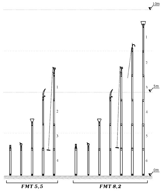 FIREMAN-T: Examples of pole assemblies with the tools